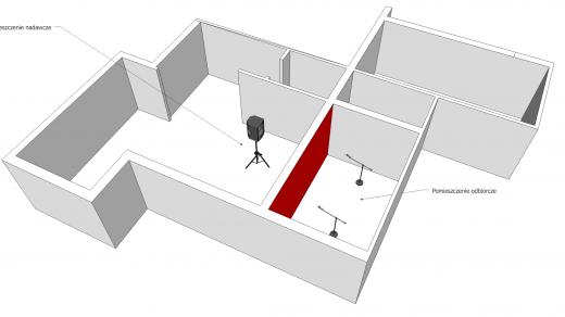 Pomiary izolacyjności akustycznej | pomiary izolacyjności akustycznej ściany